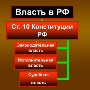 Органы власти Рамешков